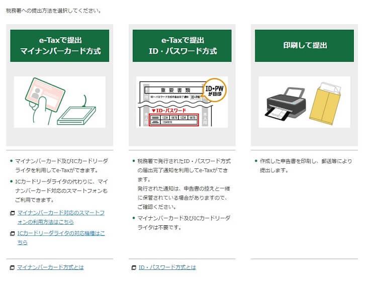国税庁公式サイトの確定申告方法