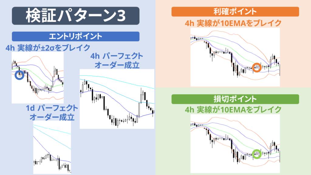 検証パターン3