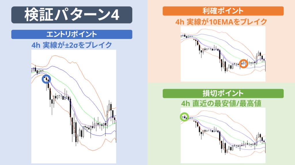 検証パターン4