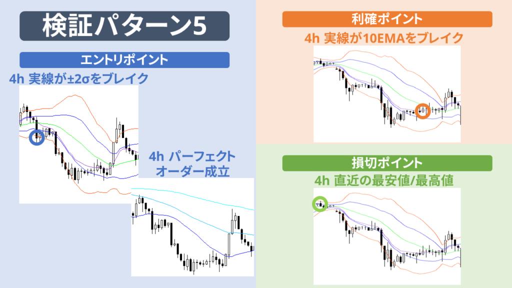 検証パターン5