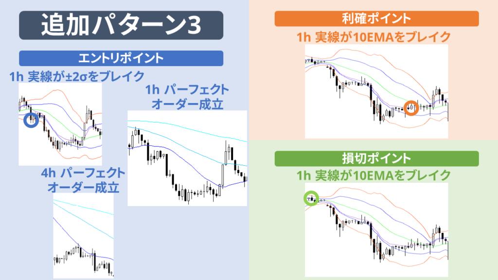 追加検証パターン3