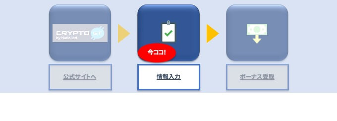 ②CryptoGT口座情報登録