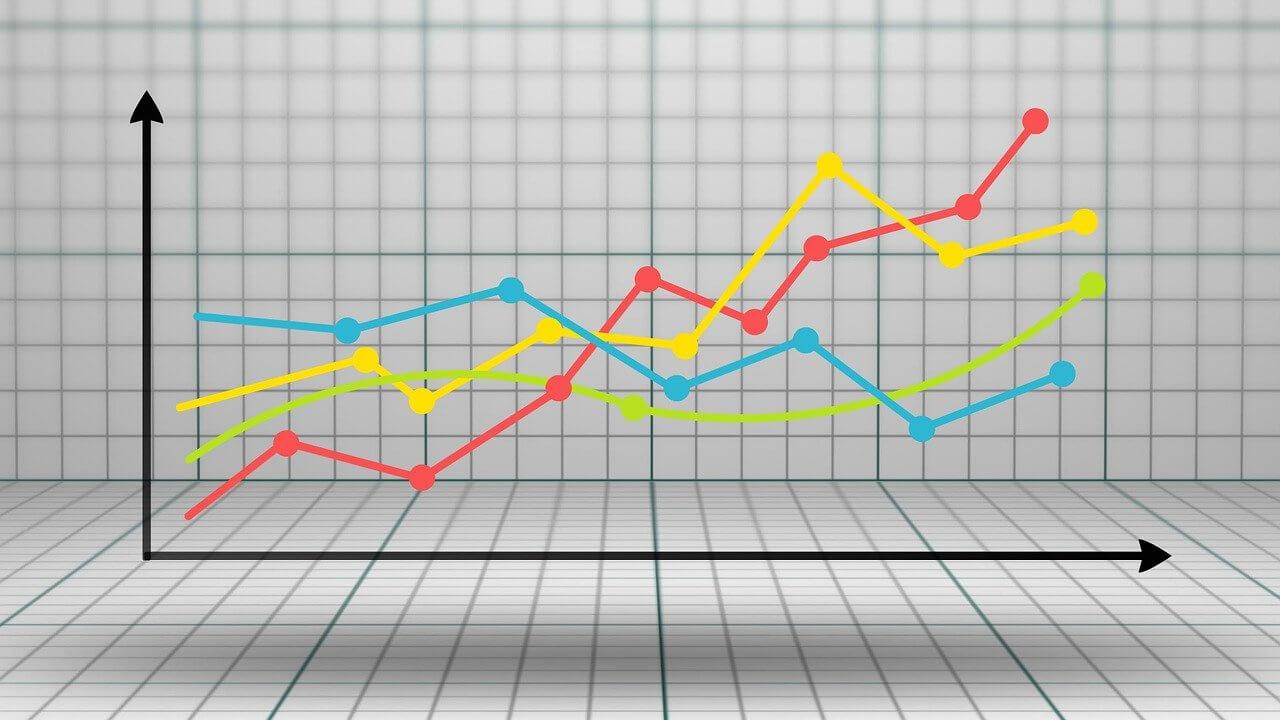 ずっと使えるFXチャート分析の基本_まとめ