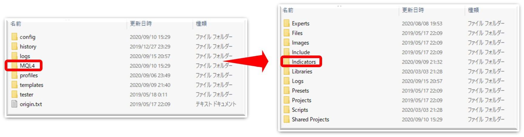 MT4 Incicatorsフォルダを選択
