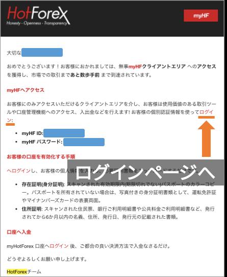 HotForexメール認証画面