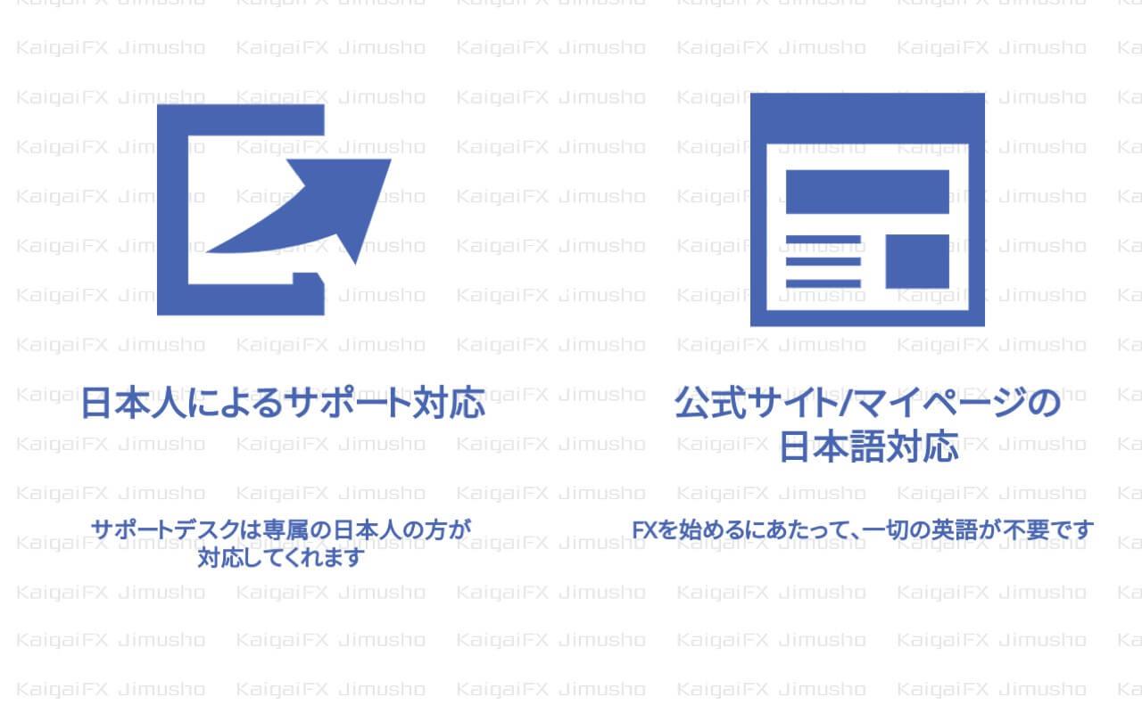 XMは日本語対応がカンペキ