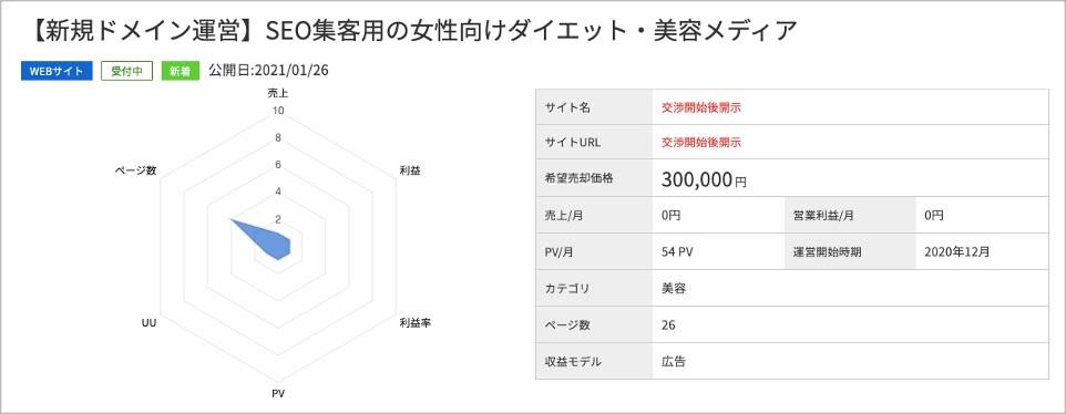 【新規ドメイン運営】SEO集客用の女性向けダイエット・美容メディア