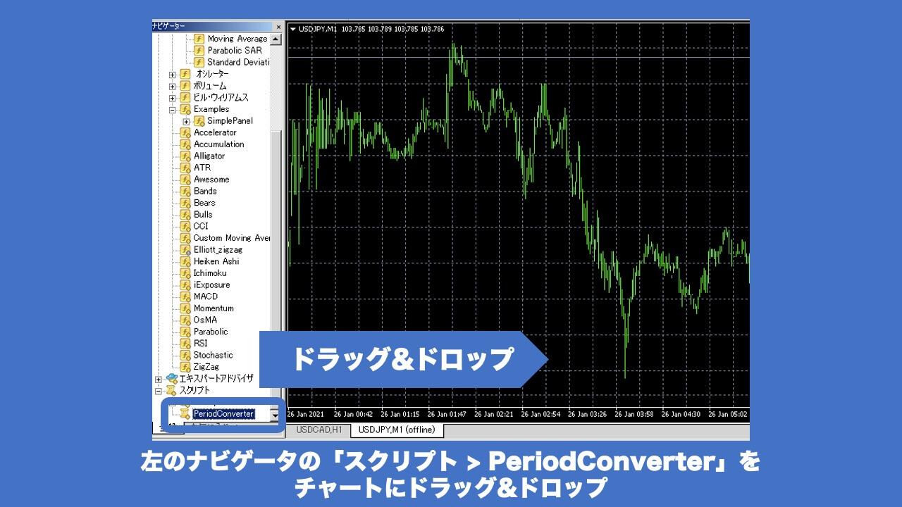 左のナビゲータの「スクリプトPeriodConverter」をチャートにドラッグ&ドロップ