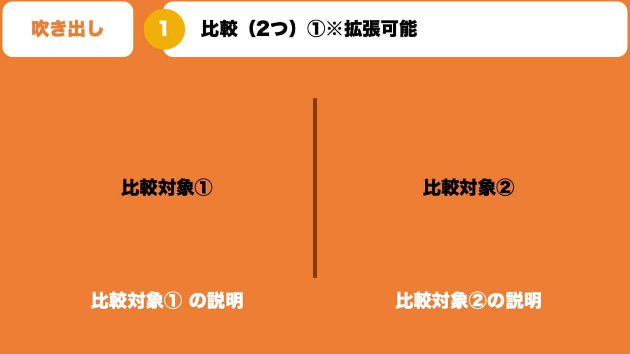 比較(2つ)①
