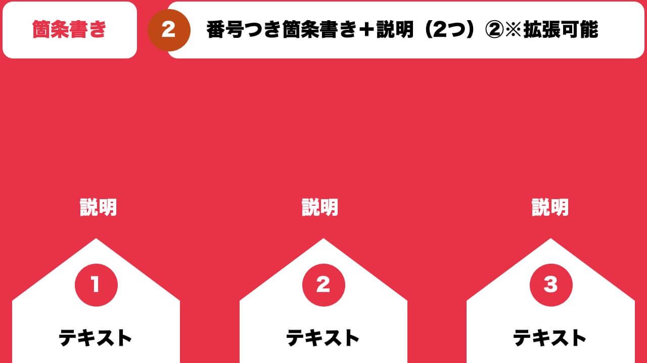 番号つき箇条書き+説明(2つ)②