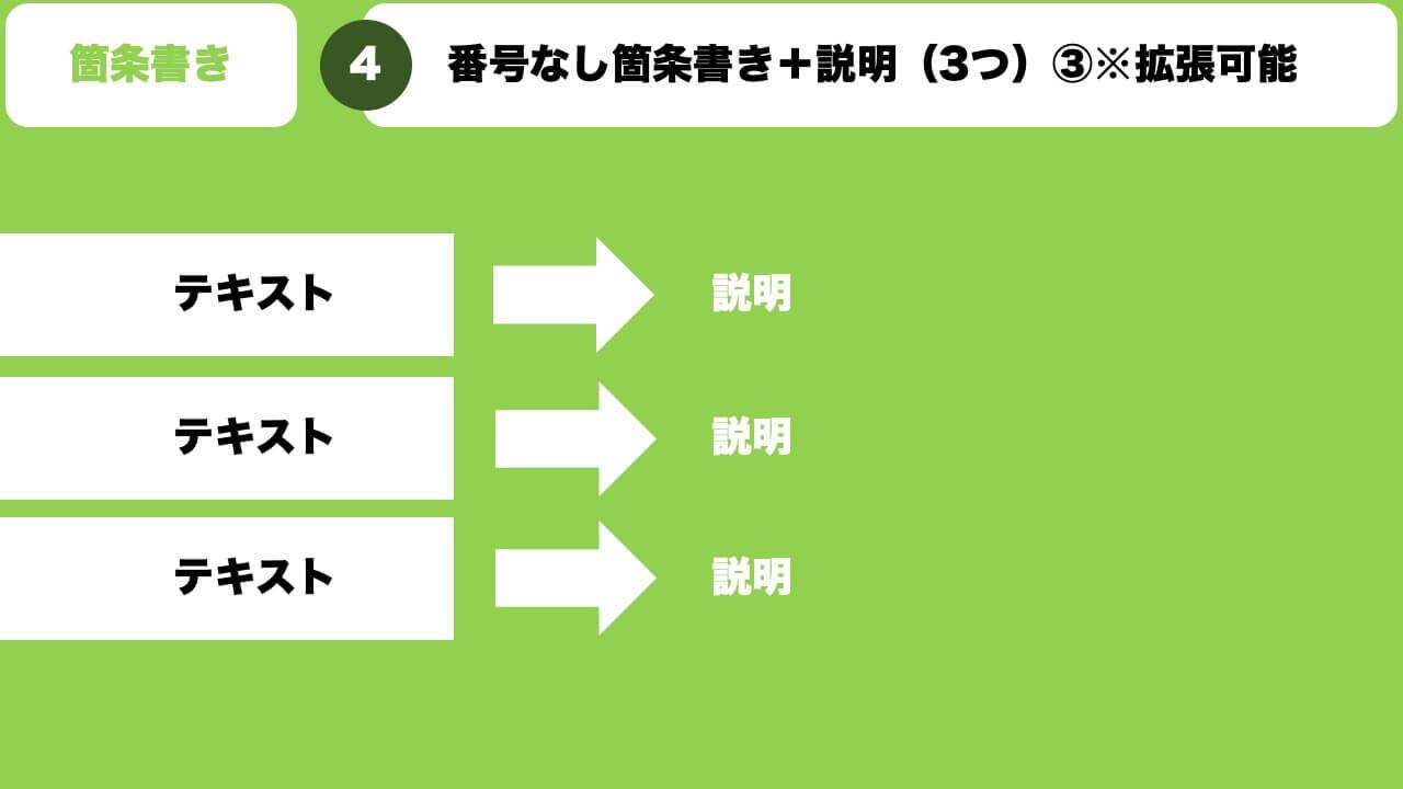番号なし箇条書き+説明(3つ)③