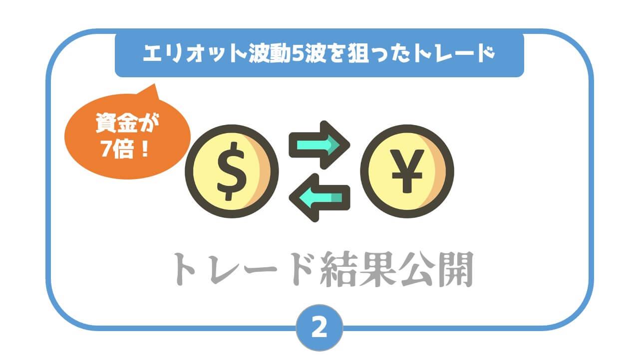 エリオット波動トレード検証Vol.2